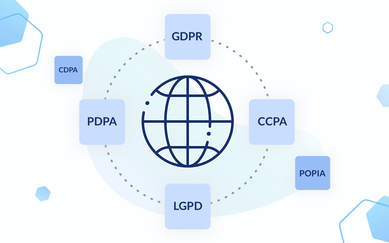 Global Privacy Laws