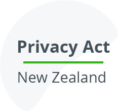 New Zealand Privacy Act